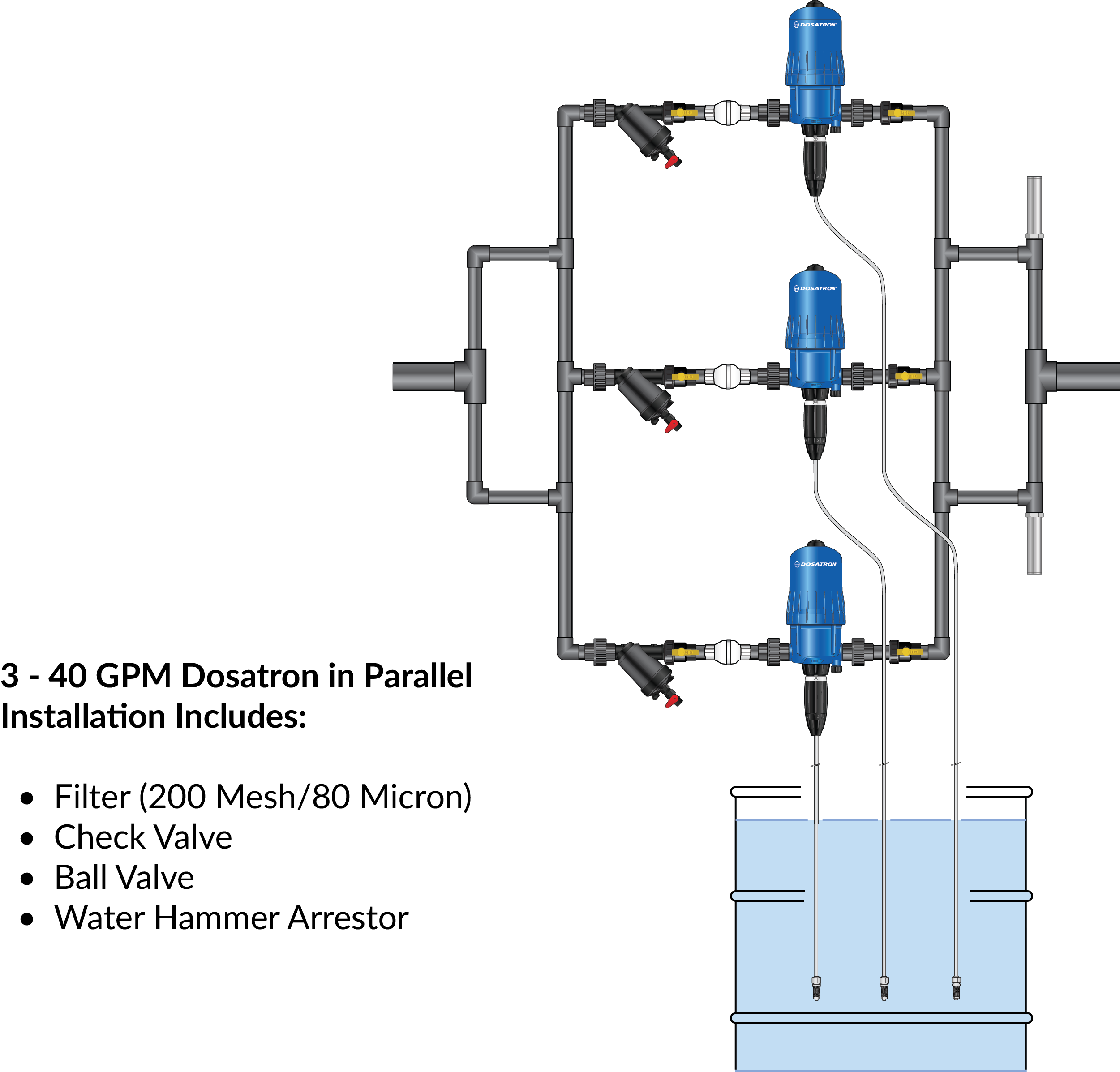 40GPM-units-in-parallel-Hort