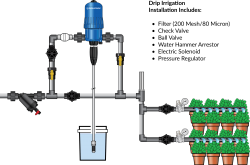drip irrigation parts and fittings