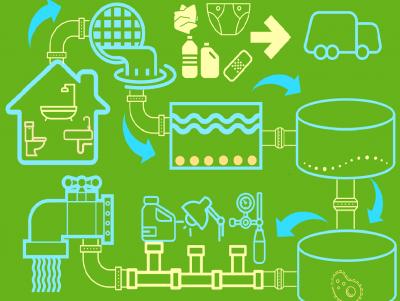 municipal waste filtration system