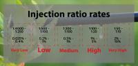 marijuana fertilizer injection rate