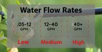marijuana fertilizer water flow rate