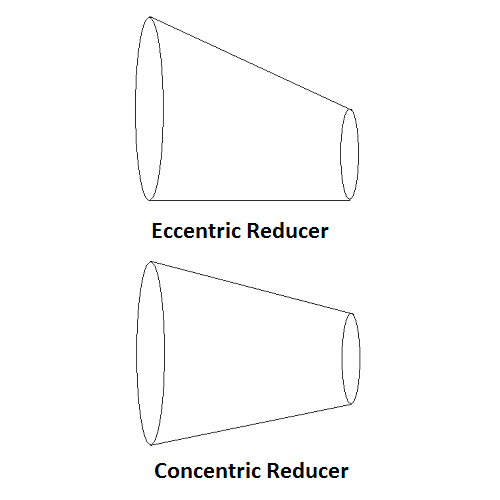 EccentricVsConcentricReducer