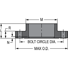 One-Piece Flange Specifications