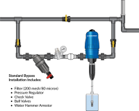 Dosatron D14MZ2 Fertilizer Injector usage #4