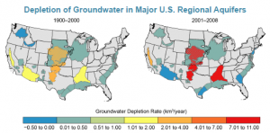 Ground water shortages for irrigation needs
